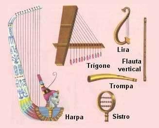Instrumentos usados pelos egípcios
