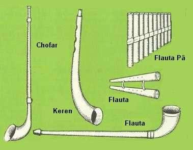 Instrumentos dos antigos hebreus, ainda usados nas sinagogas /